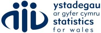 Logo ystadegau Cymru